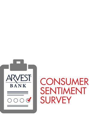 Literature Review On Consumer Buying Behavior